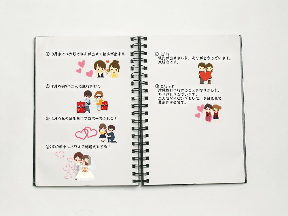 恋愛ノートの例